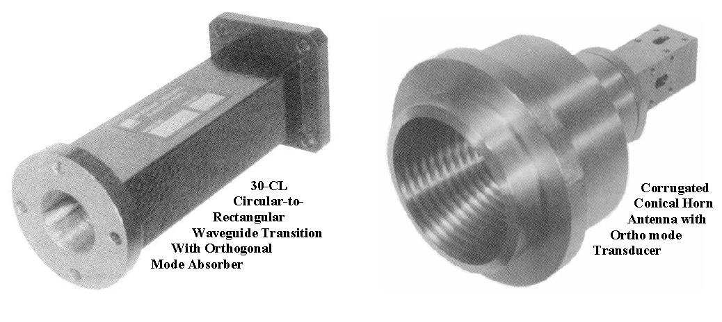 Microwave Engineering Corporation | Circular Waveguide